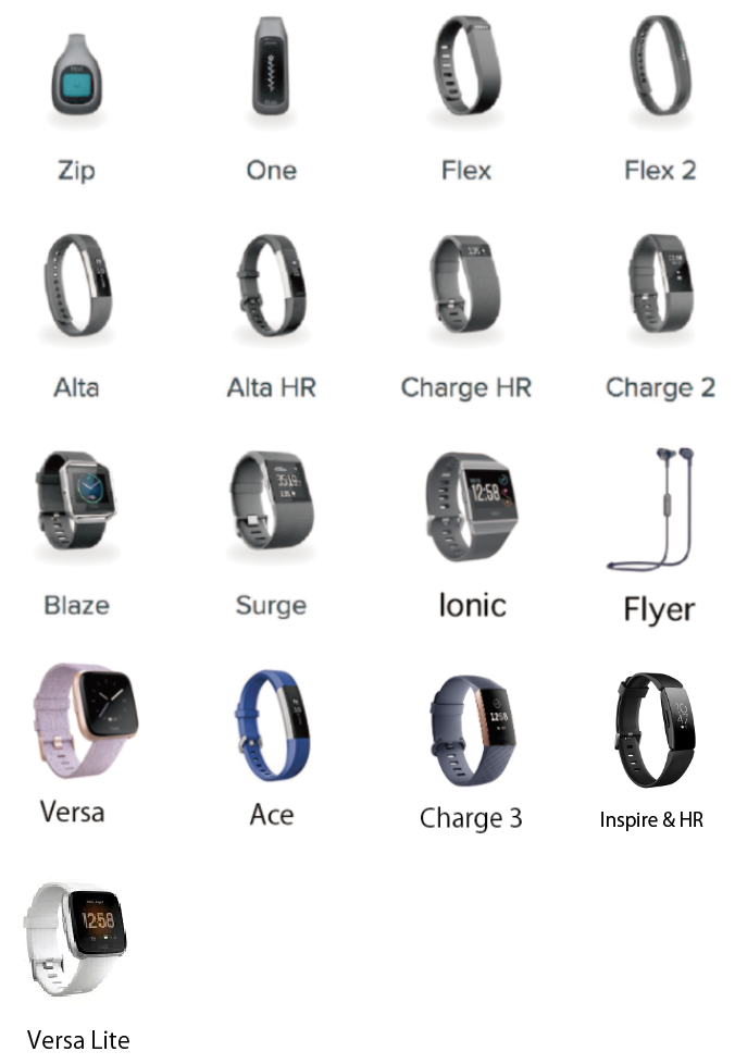 fitbit 比較