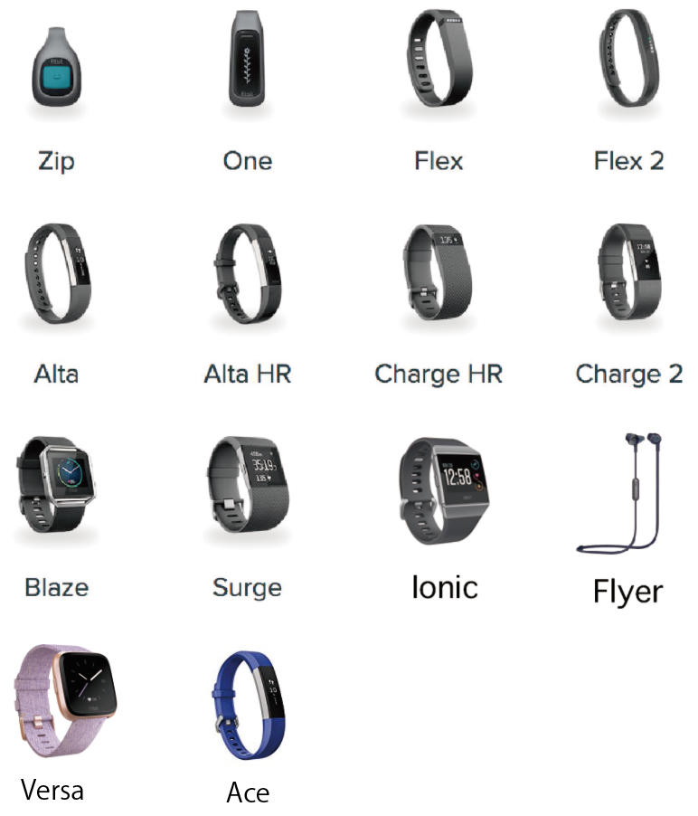 fitbit 比較 種類 おすすめ